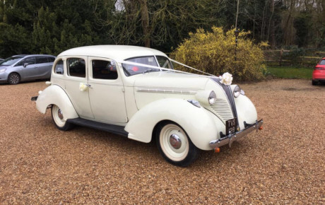 Anglia Classic Car Auction Results
