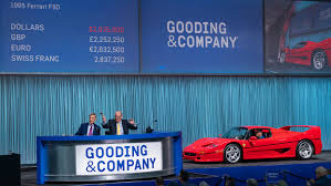 2020 Gooding Scottsdale 2020 Sale Auction Results | Top Classic ...